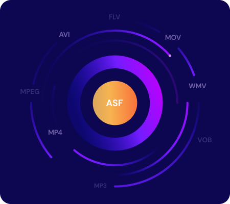 AAF Converter