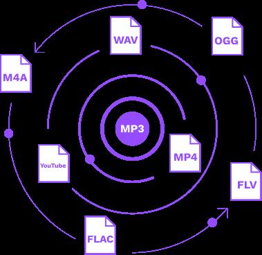 online mp3 converter