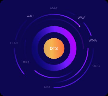 convertidor de dts