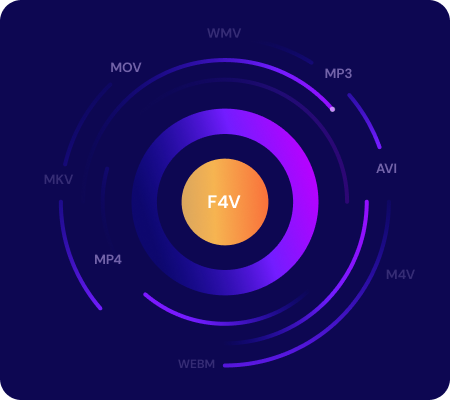 f4v converter