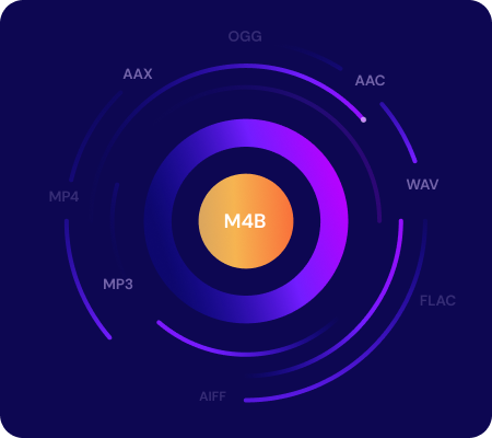 m4b converter