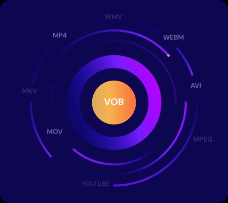 vob converter